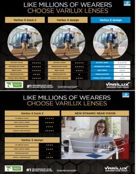 Like millions of wearers choose Varilux lenses